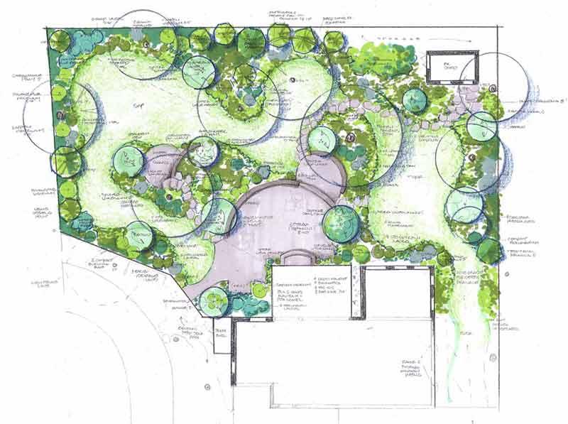 Landscape design columbus